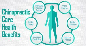 pro-chiropractic-health-benefits-732x396